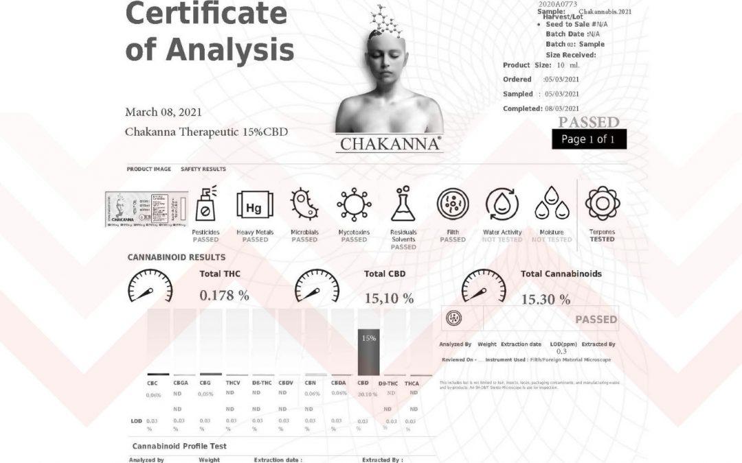 COA Chakanna1500