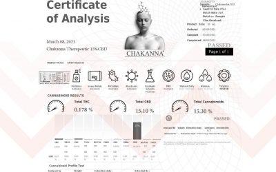 Certificados de Laboratorio